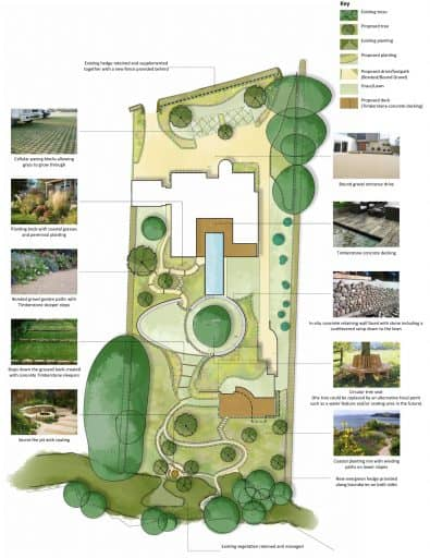 Redbay Landscape Design is considering future awards applications in 2020 for suitable projects. The biggest landscape awards of 2019 were considered. However, with increasing awareness of the quality of their designs with the public, the team are the best placed to consider which landscape awards of the South West would it be possible to compete in and going to attract the most attention of their work.